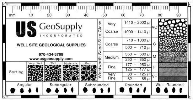 basics australian soil classification pdf